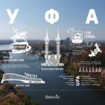 Открылся регулярный рейс из Уфы в Минск